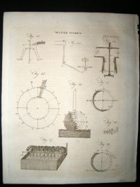 Science & Tech C1790 Antique Print. Water Works 542